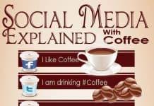 τι σημαινει social media