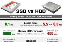 συγκριση ssd με hdd