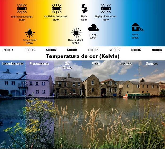 camera-temperature
